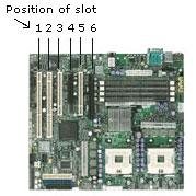 slot x4